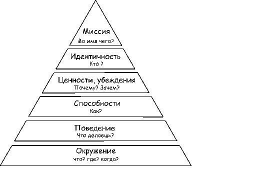 http://www.ardor.ru/images/pyramid.jpg